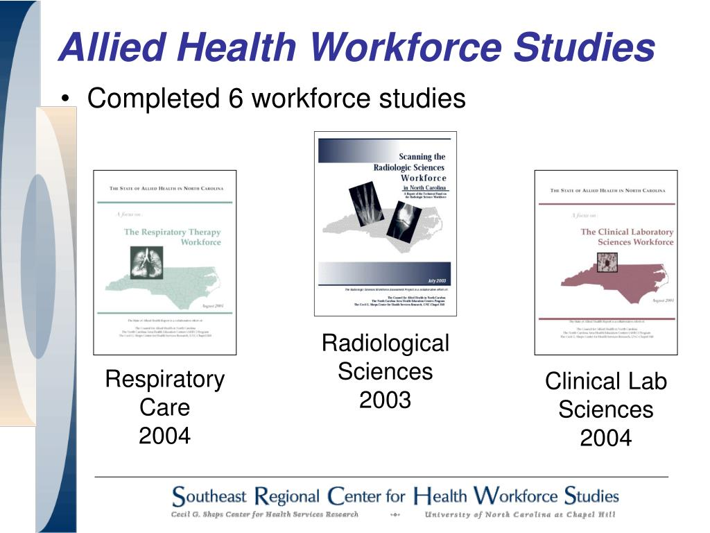 Completed 6 workforce studies