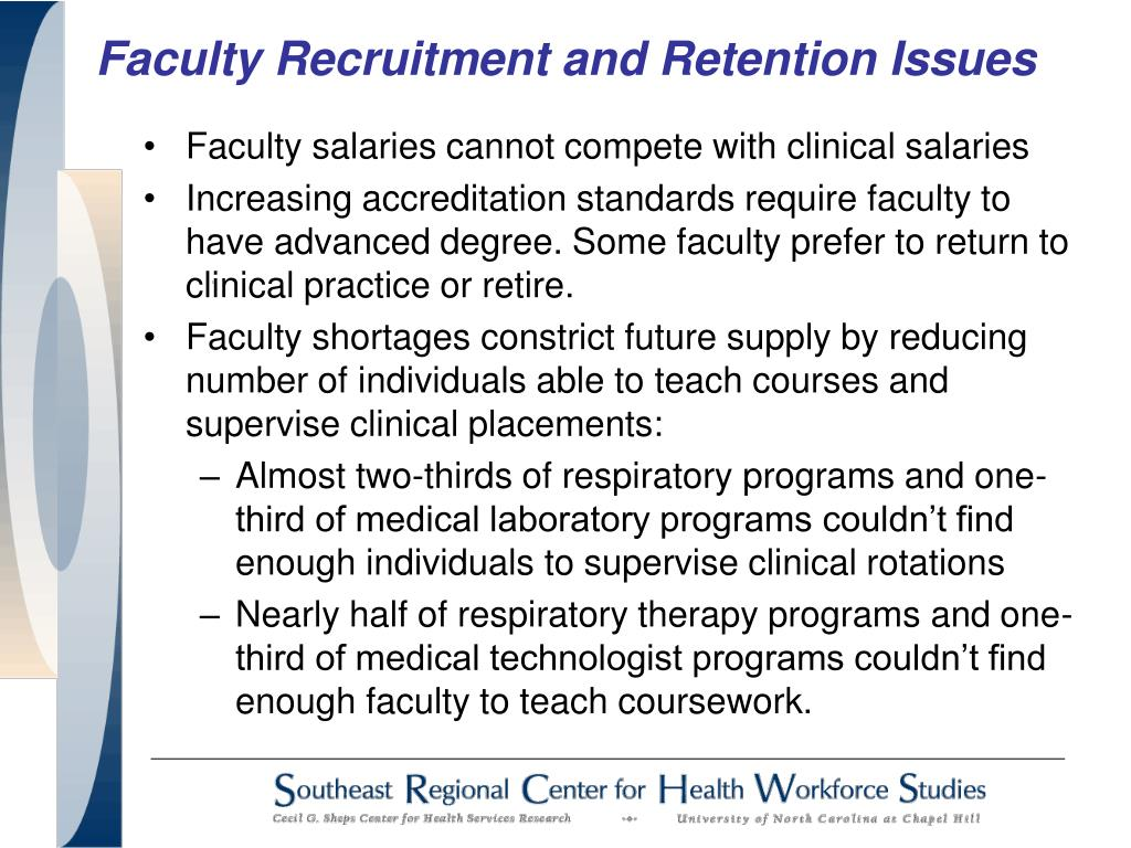 Faculty Recruitment and Retention Issues