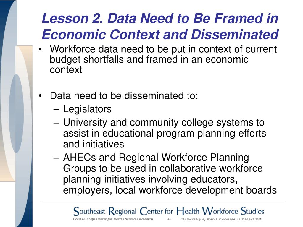 Lesson 2. Data Need to Be Framed in Economic Context and Disseminated