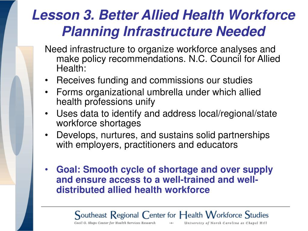Lesson 3. Better Allied Health Workforce Planning Infrastructure Needed