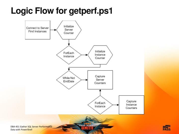 Logic Flow for getperf.ps1