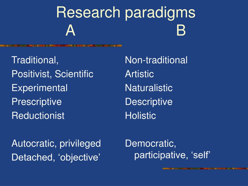 positivist paradigm in research Medical research paradigms: positivistic inquiry paradigm versus naturalistic inquiry paradigm the positivist is constrained to.