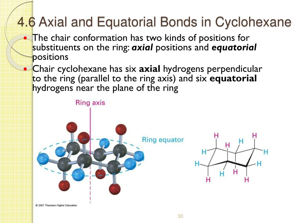 4.6 Axial and Equatorial Bonds in