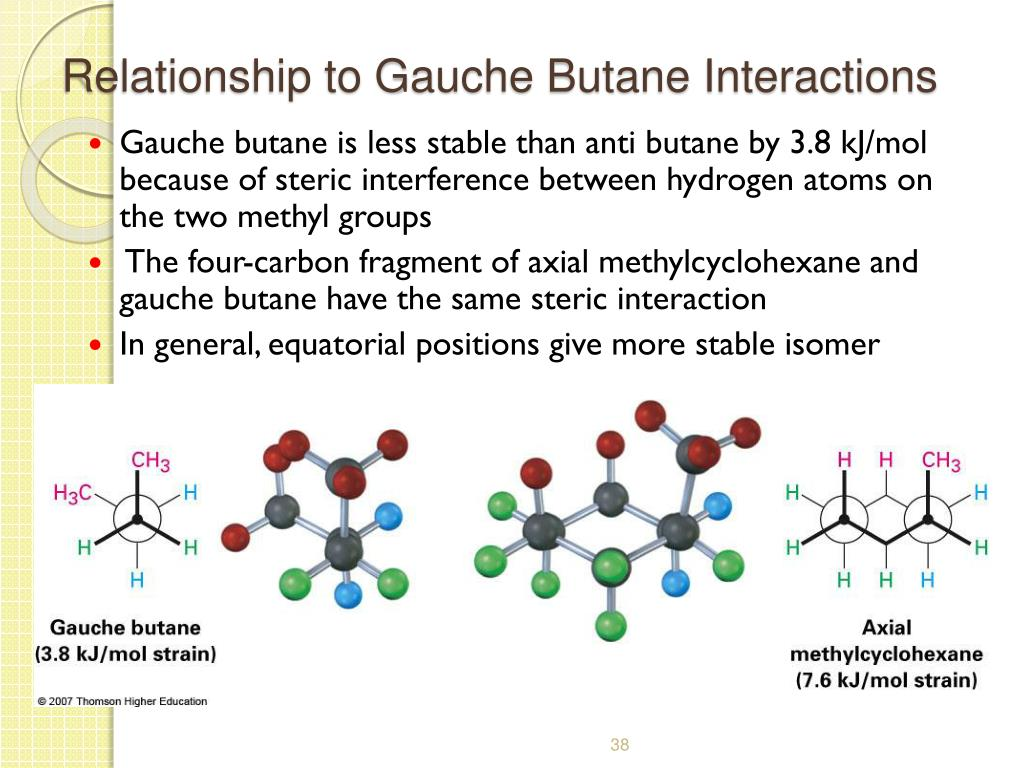 Relationship to Gauche Butane Interactions
