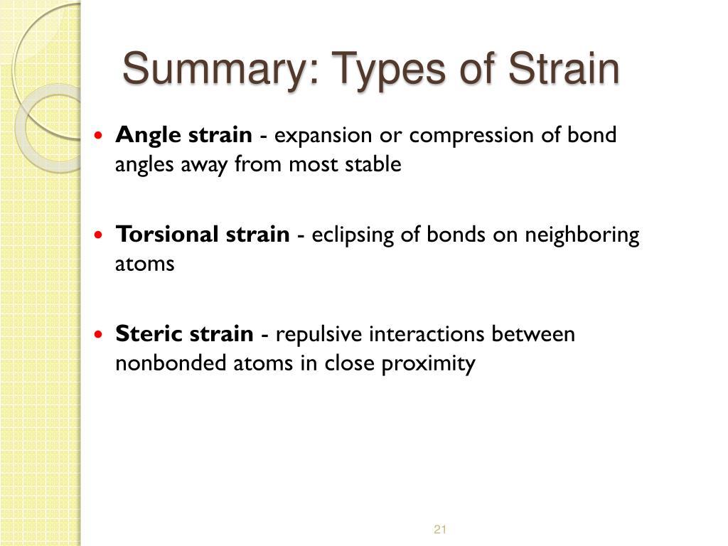 Summary: Types of Strain