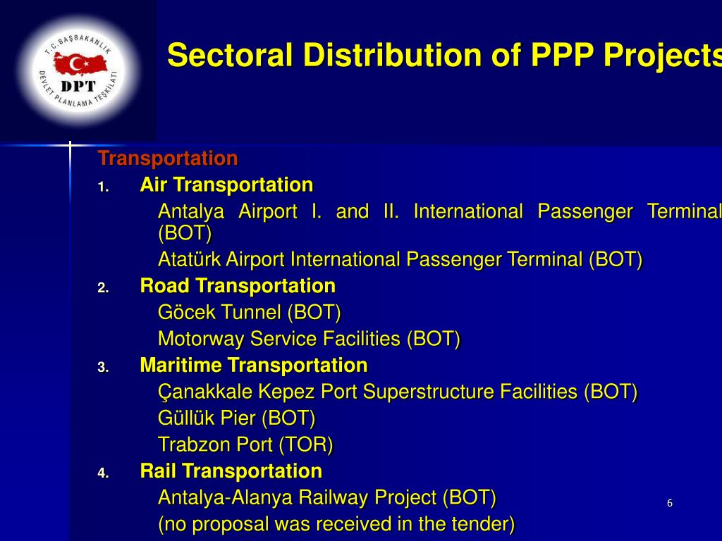Sectoral Distribution of PPP Projects