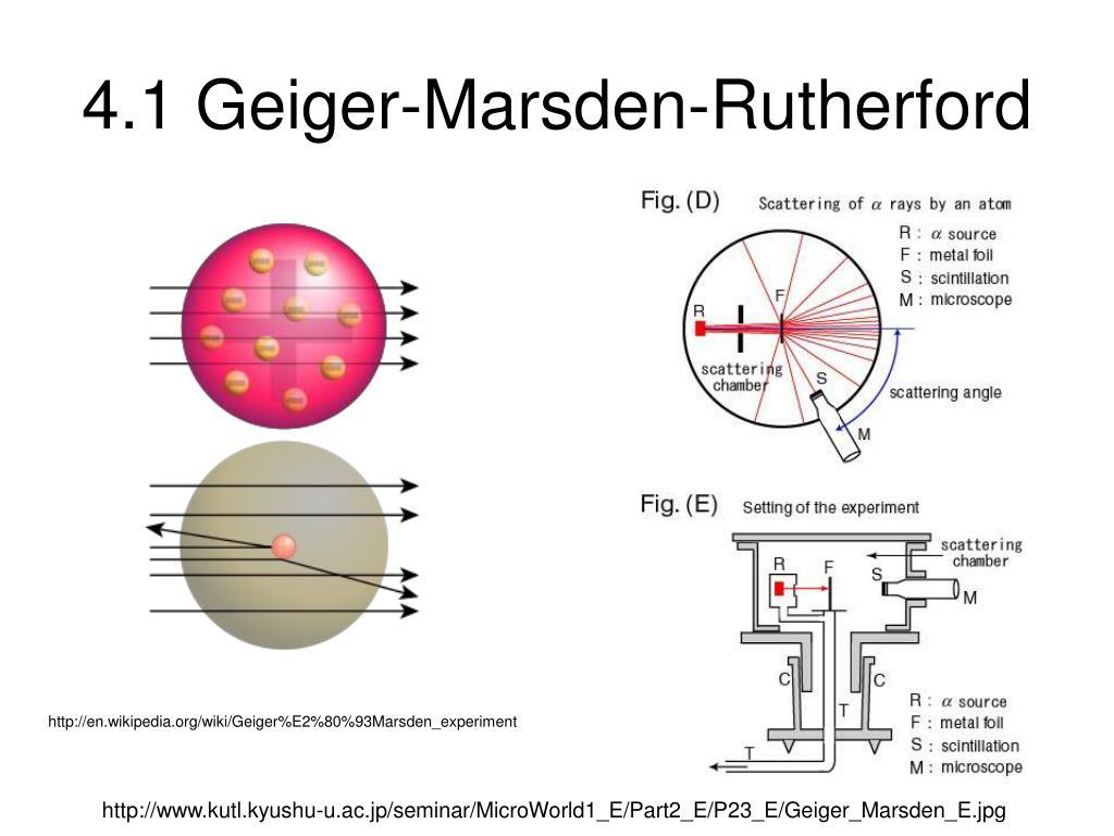4.1 Geiger-Marsden-Rutherford