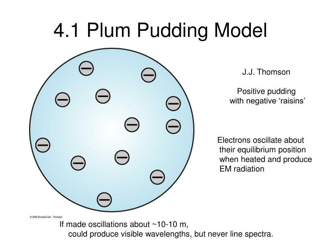 4.1 Plum Pudding Model