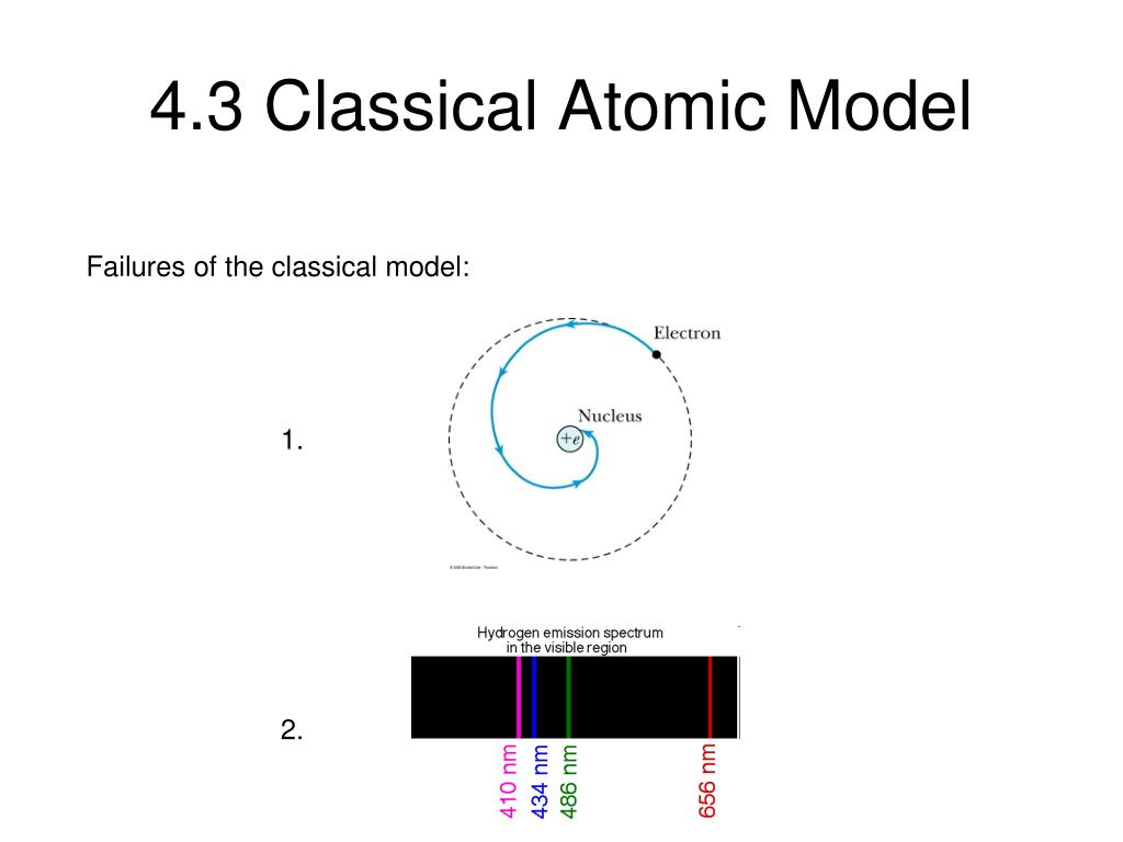 4.3 Classical Atomic Model