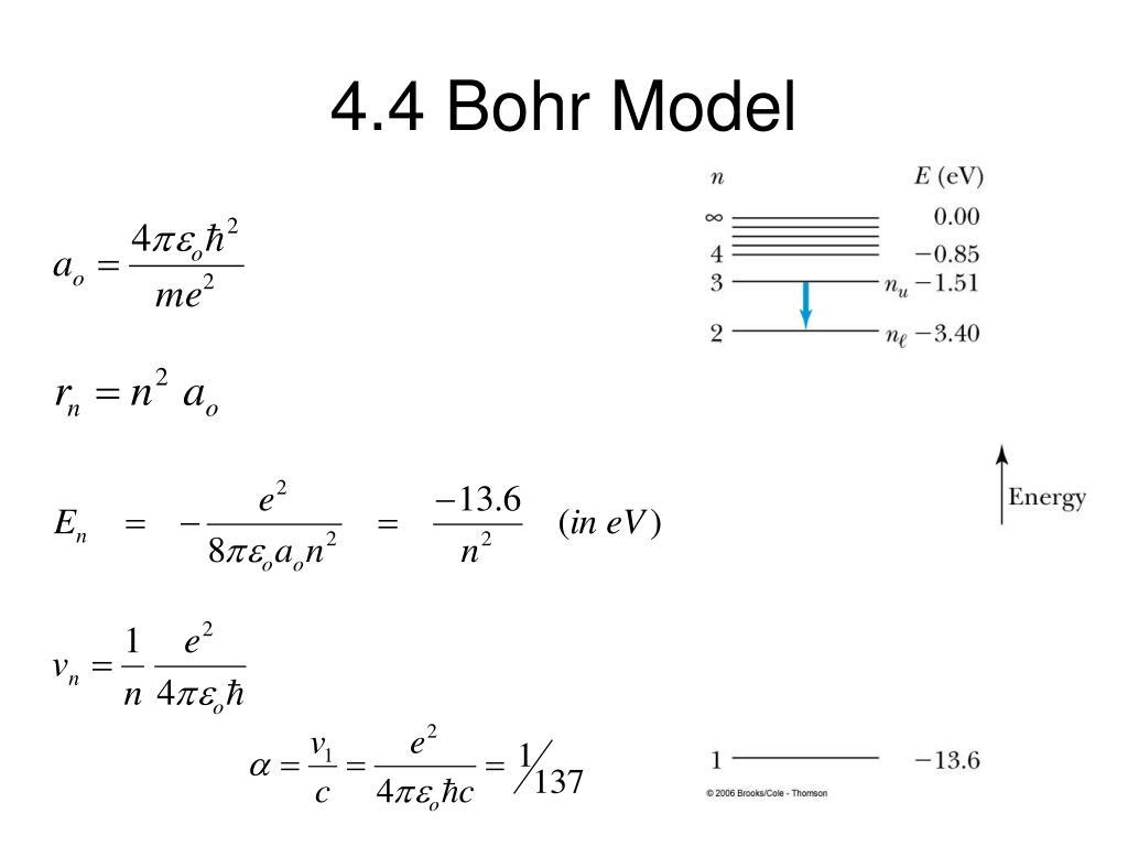 4.4 Bohr Model