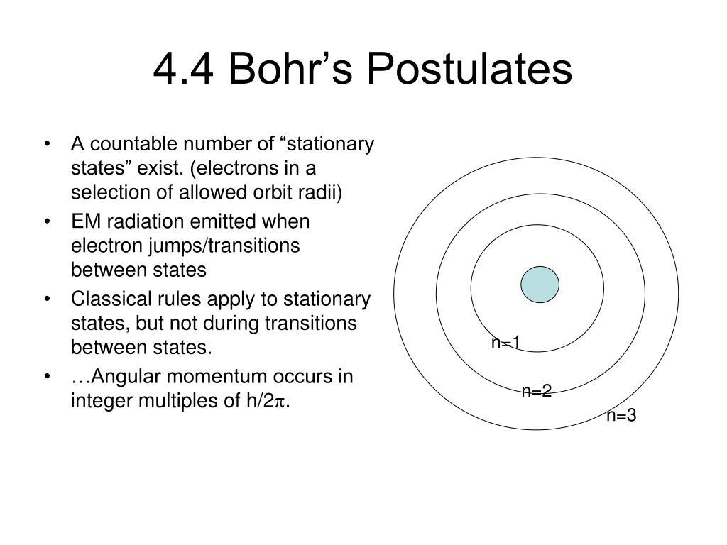 4.4 Bohr's Postulates