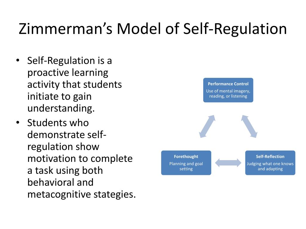 Zimmerman's Model of Self-Regulation