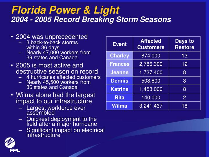 Florida power light 2004 2005 record breaking storm seasons