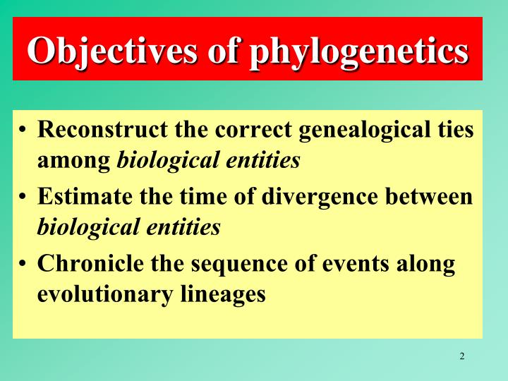 Objectives of phylogenetics