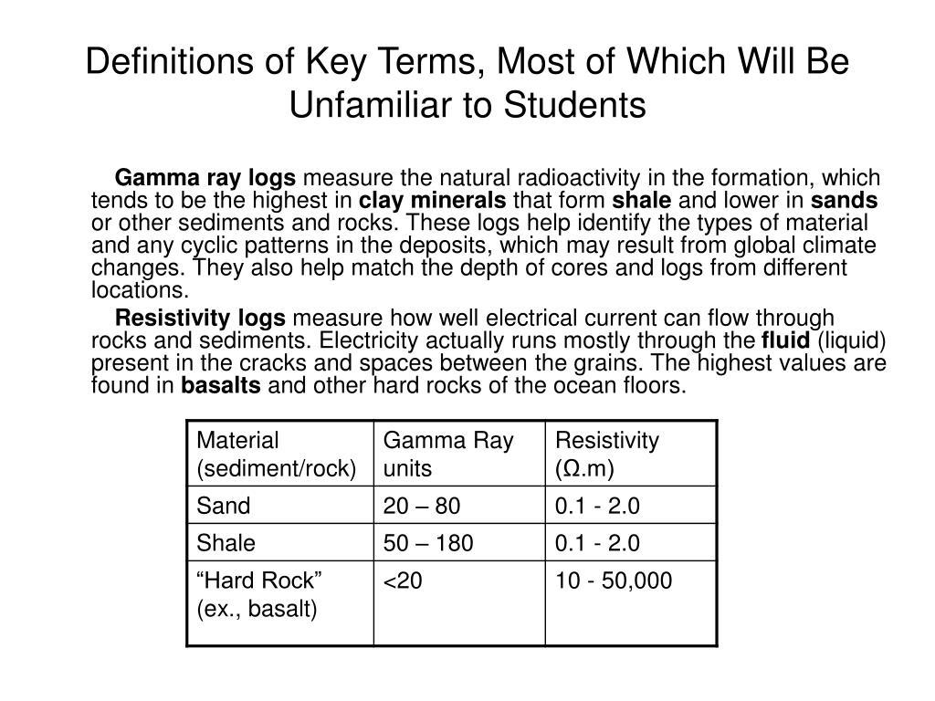 Key definitions in teaching