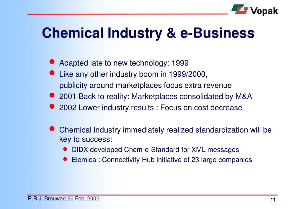 Chemical Industry & e-Business