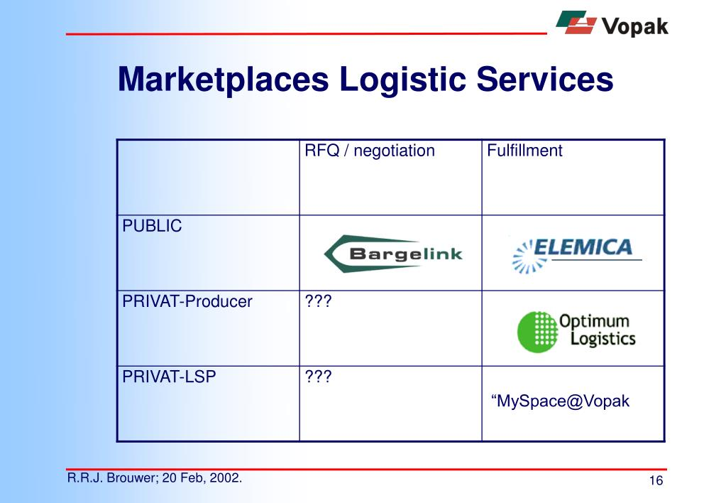 Marketplaces Logistic Services