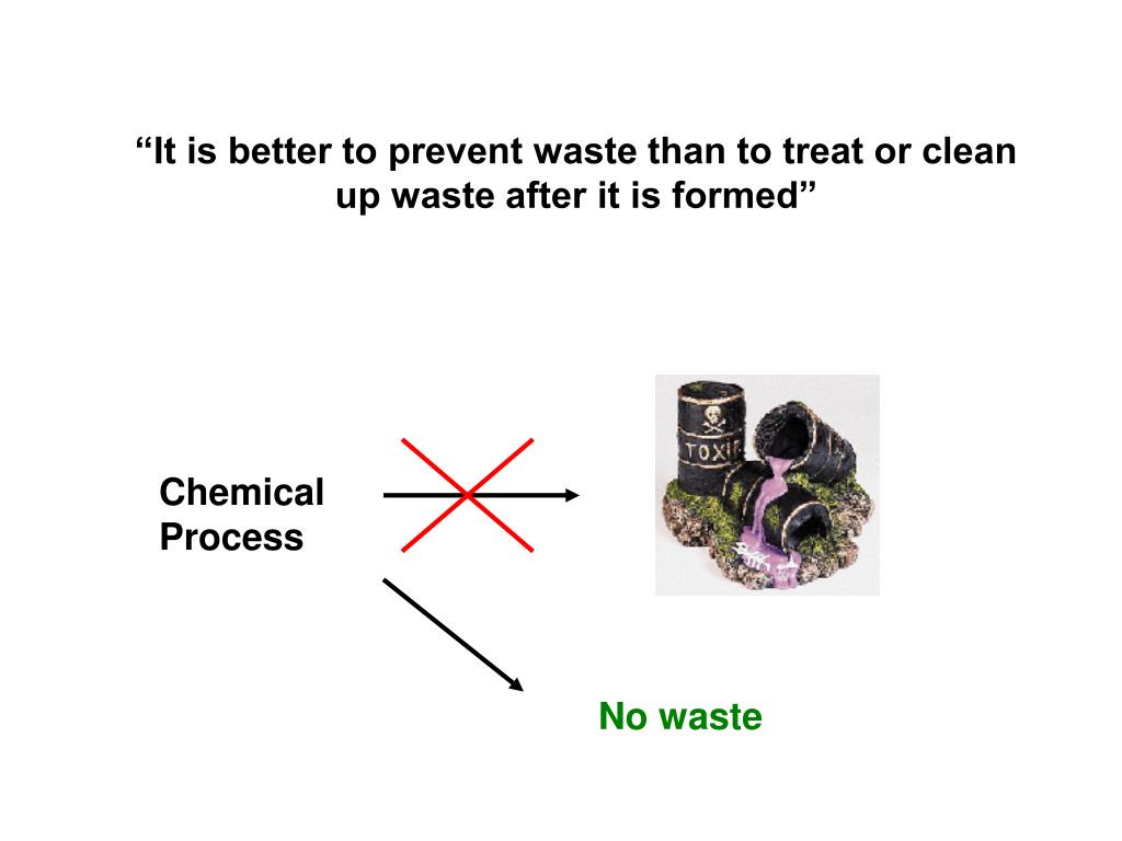 """It is better to prevent waste than to treat or clean up waste after it is formed"""