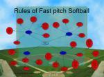 rules of fast pitch softball
