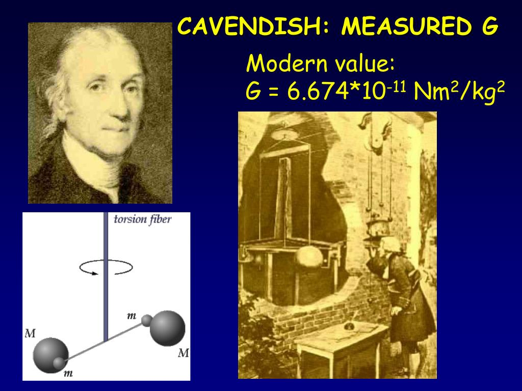 CAVENDISH: MEASURED G