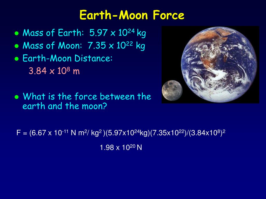 Earth-Moon Force