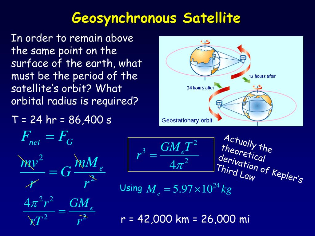 Geosynchronous Satellite