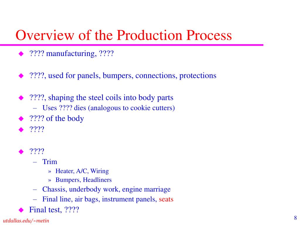 Overview of the Production Process