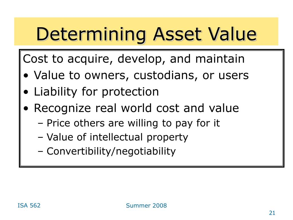 Determining Asset Value