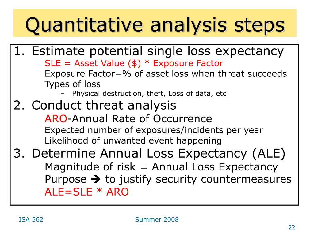 Quantitative analysis steps