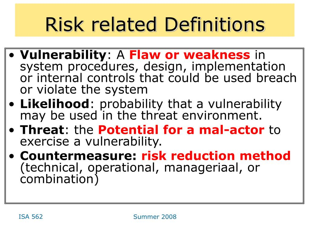 Risk related Definitions