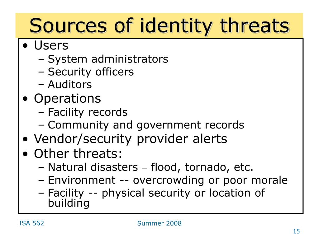 Sources of identity threats