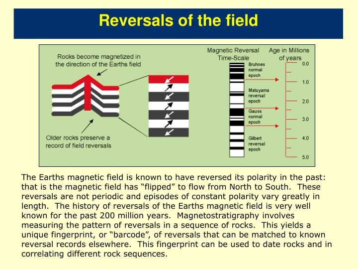 Reversals of the field