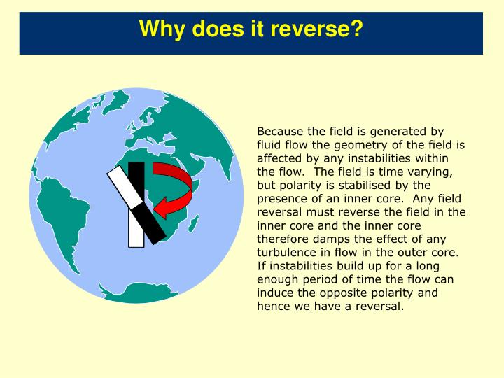 Why does it reverse?