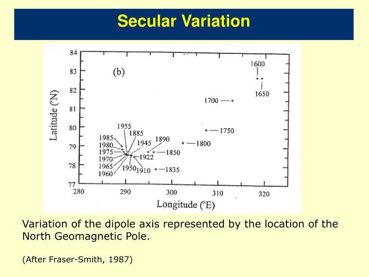 Secular Variation