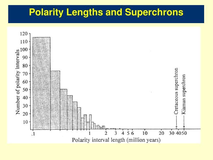Polarity Lengths and Superchrons
