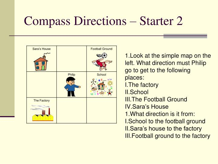 Compass Directions – Starter 2
