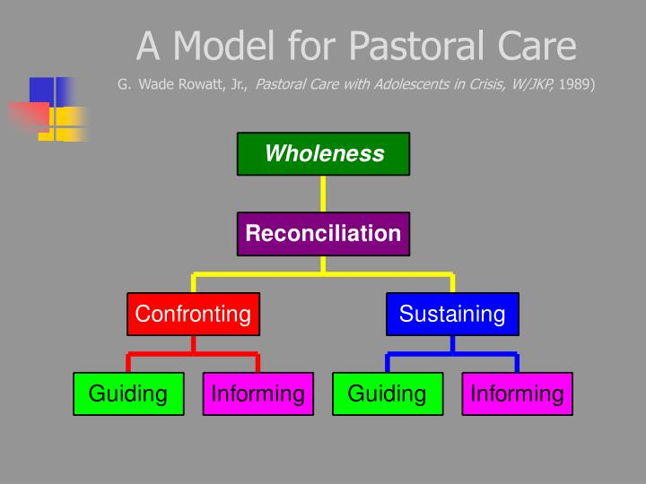 A Model for Pastoral Care