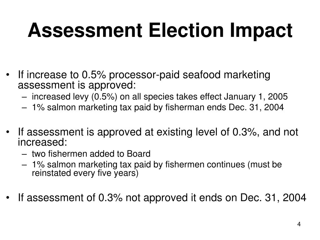 Assessment Election Impact