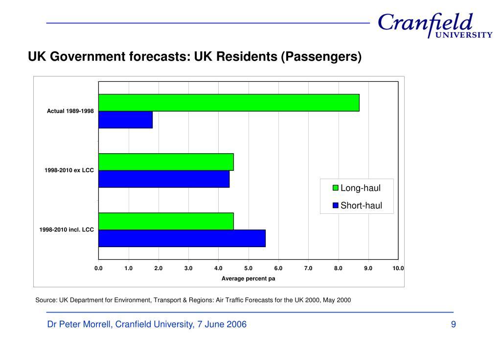 UK Government forecasts: UK Residents (Passengers)