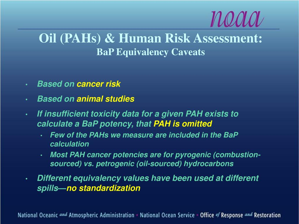 Oil (PAHs) & Human Risk Assessment:
