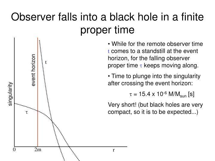Observer falls into a black hole in a finite proper time