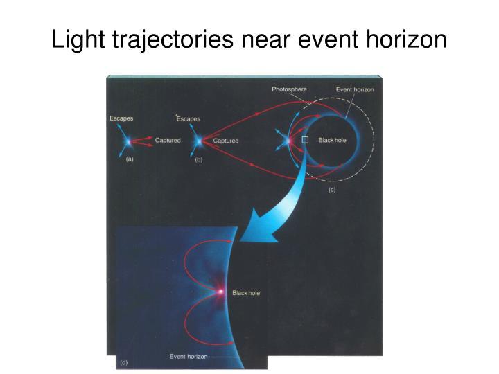 Light trajectories near event horizon