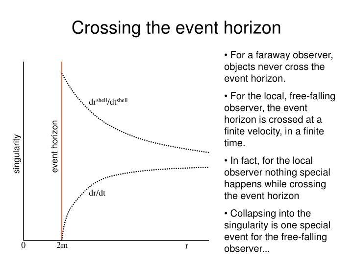 Crossing the event horizon
