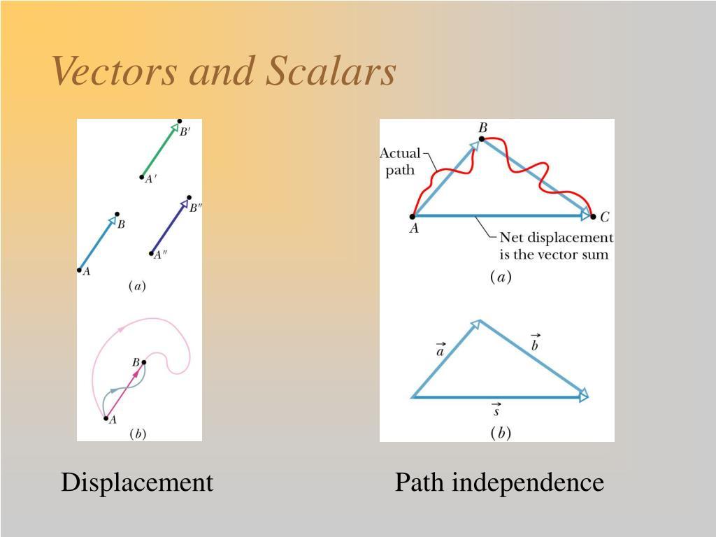 scalars and vectors nasa - photo #39