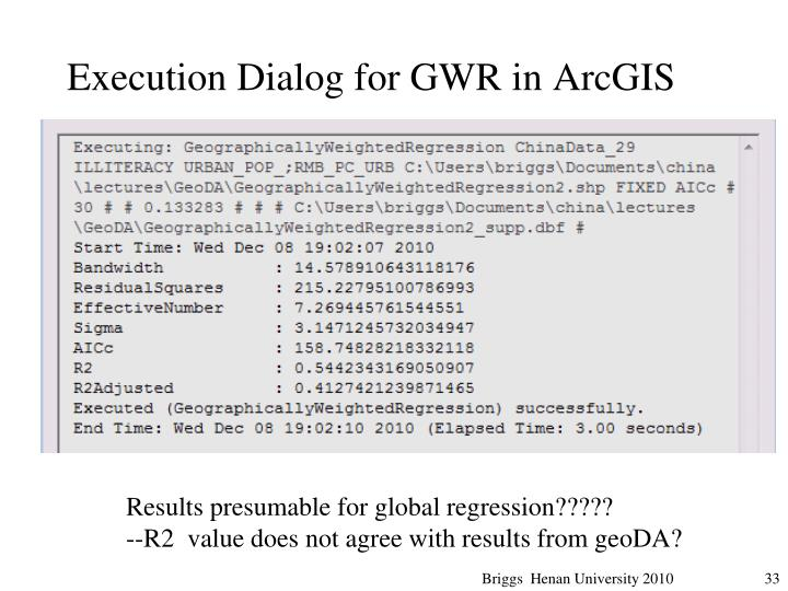 Execution Dialog for GWR in ArcGIS