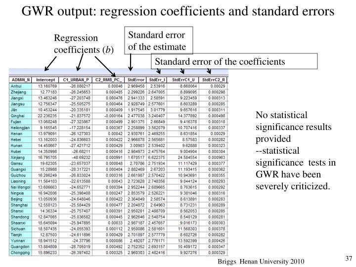 GWR output: regression coefficients and standard errors