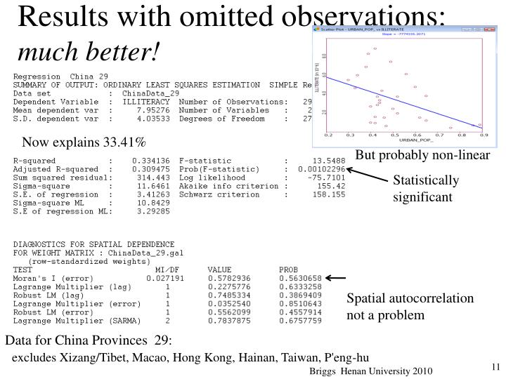 Results with omitted observations: