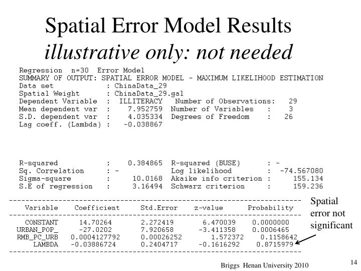 Spatial Error Model Results