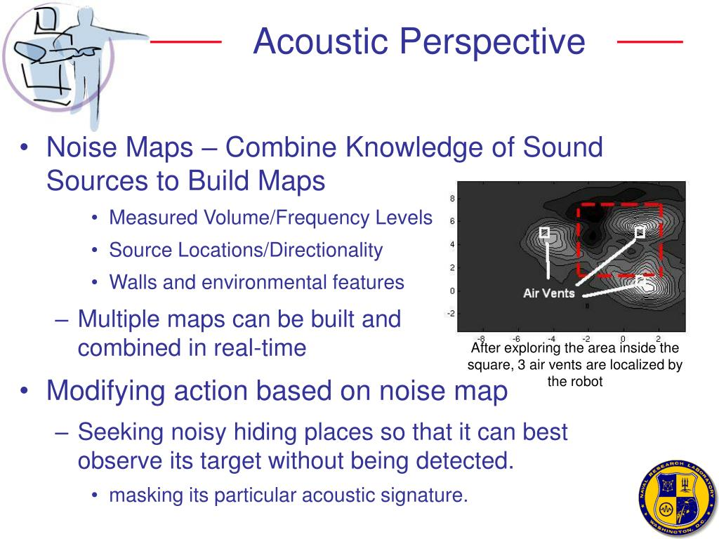 Acoustic Perspective