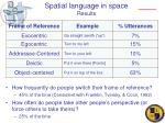 spatial language in space results